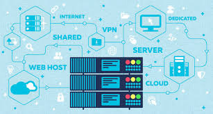 Types of Hosting, Digitalhan Technologies